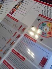 Schwarzkopf Igora System Wall Chart Hair Color Chart