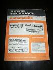 REVUE TECHNIQUE AUTOMOBILE n° 409 MARS 1981 RENAULT 20 DIESEL FIAT 132 131