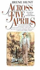 Across Five Aprils (Turtleback School & Library Binding Edition)
