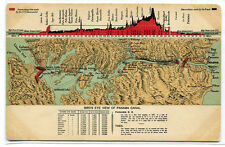 Panama Canal Topographic Map Birds Eye View 1910s embossed postcard