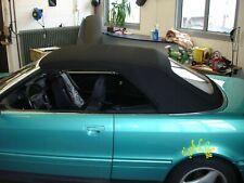 Audi Cabrio Verdeck reinigen pflegen schützen Pflegeset Reiniger Imprägnierer