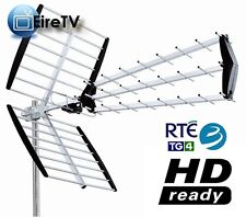High Gain UHF Wideband DTT Aerial - Suitable for Digital TV / Saorview - QUALITY