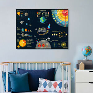 Cute Cartoon Star Planet Space Guide Posters Kids Room Decor Canvas Art Painting