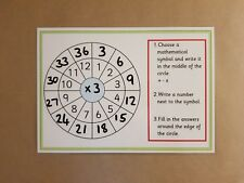 Maths facts practice, times tables, multiplication, numeracy, teaching resource
