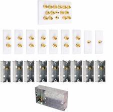 7.2 Slimline Speaker Audio Wall Face Plate kit + Back Boxes - AV  SOLDER TABS