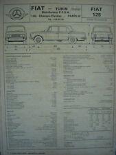 FIAT 125  / FICHE TECHNIQUE L'EXPERT AUTOMOBILE