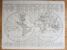 Nouveaux Mappemonde Ou Globe Terrestre Avec Des Tables.; Chatelain; ca 1705