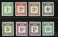 SOLOMON ISLANDS 1940 Postage Dues Scott J1-8 VF MLH/NH