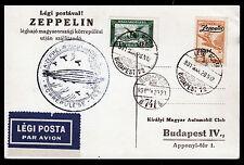 Zeppelin 1931, Ungarnfahrt, Karte mit 1 P. Zeppelin, Sieger 102 Aa