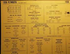 1956 Plymouth EIGHT Series Fury Models 303 Cubic Inch V8 Tune Up Chart