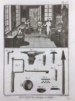 Atelier d'Horlogerie 1765 Horloger Horology Enclume Encyclopédie Diderot