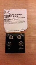LAP TV, FM & 2 Satellite Quadruplex Grid Module Black
