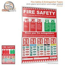 Fire Safety Extinguisher Poster A2 A3 A4 (anti-glare laminated & edge sealed)