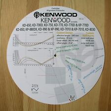 Kenwood KD-650/700D/750/770D/850/990/7010/8030 Tonearm Alignment Protractor