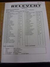 28/07/2012 teamsheet: à Miami: Chelsea V AC Milan [WORLD FOOTBALL CHALLENGE 201
