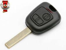 Schlüsselgehäuse
