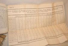 Repubblica Venezia Economia - Depositi Veneta Zecca  - Verona 1801  Rendite