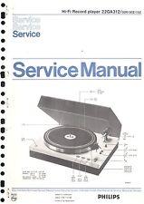 Philips manual de servicio para 22 ga 312