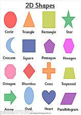 2d formas X 16 En A4 Cartel Para Vivero Cuidadora Escuela sen ~ Formas Y Colores