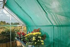 Greenhouse Shade Kit $79 Inc Free Shipping Australia Wide
