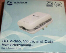 2 Asoka PlugLink ETH 500 Home Plug Ethernet Adapter, New and Sealed #27