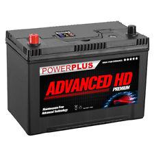 KIA SORENTO 2.5 Type 250H / 334 Car Battery 85ah 750cca 4yr Warranty