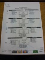 14/09/2010 UEFA Champions League: Full Time Summary For Matchday 1 - 2 Pages, Pr