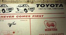 1967 - 1973 TOYOTA COROLLA   - GOLDEN FLEECE Australia LUBE Chart