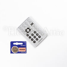 OEM AUDIOVOX 13640650 DVD PLAYER REMOTE CONTROL-Fully Tested 1 YR WARRANTY