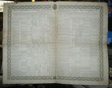 NAPOLEON -GRAND TABLEAU HISTORIQUE DE L'EMPIRE FRANCAIS - 1808 -HISTOIRE EUROPE