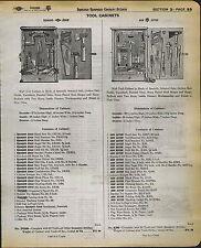 1942 AD Keen Kutter Diamond Edge Tool Cabinets Saws Hammers Hatchet Wall Mount