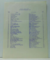 KIMM Now Sound Survey Music Chart December 6 1968 Supremes Dion