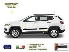 Modanature Jeep Compass esterne laterali gomma per adesivi salvaurti laterali da