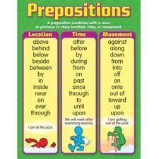 Prepositions Learning Chart Trend Enterprises Inc. T-38161