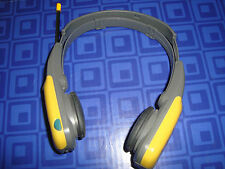 Sony Headphones FM/AM SRF-HM55 PLL Synthesized Stereo Headphone 10 Presets