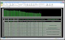 Energiekosten senken Software  Strom Gas Energie sparen Messgerät Energieausweis