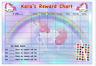 Childrens Kids Good Behaviour Reward Chart Personalised Pocket Money UNI
