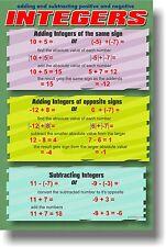 NEW POSTER - Adding & Subtracting Positive & Negative Integers - Classroom Math