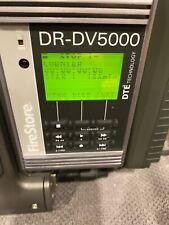 JVC DEMO GY-DV5000U Professional DV Camcorder w/ LCD Monitor w/o Battery or Adpt