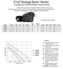Reeflo Prm25 External Self Primer Pond Pump 1/4 Hp