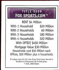 Monopoly Game The .com Edition Property Title Deed Replacement Card FOX Sports