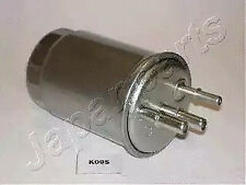 Fuel filter JAPANPARTS FC-K09S