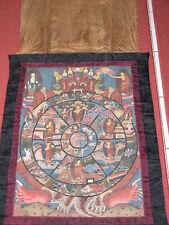 1850-1899 Tibetan Antiques