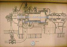 Contaldi, LA MECCANICA E LE MACCHINE 3 voll 1926 HOEPLI illustrato tavola FISICA