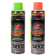 ProLube ® Bio Multipurpose Set Lubricant & Penetrant & Rust Inhibitor PREMIUM