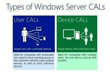 Windows Server 2016 Standard + Remote Desktop Services 10/25 RDS User/Device CAL