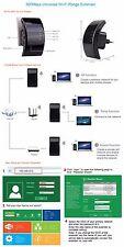WI-FI RIPETITORE WIRELESS AMPLIFICATORE N LAN 2.4 GHZ WPS WIFI EXTENDER WIRELESS