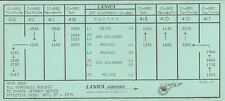 Lanica system timetable 10/27/74 [5111]