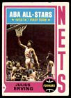 1974-75 Topps Basketball Cards 41