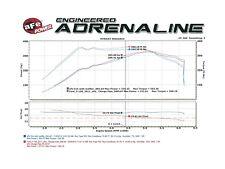 AFE Mach 3.5'' to 3'' Intercooler Tube for Ford F-150 Ecoboost 11-14 3.5L V6